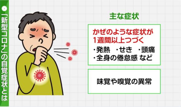 扁桃腺 コロナウイルス症状