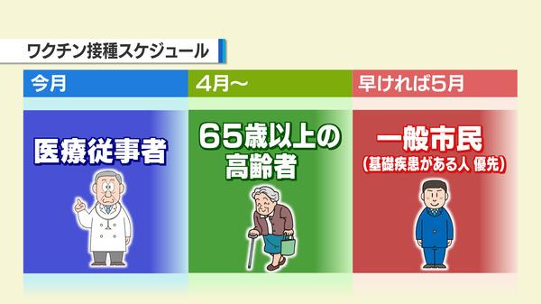 2.06 サイト用【ワクチン接種スケジュール】.jpg