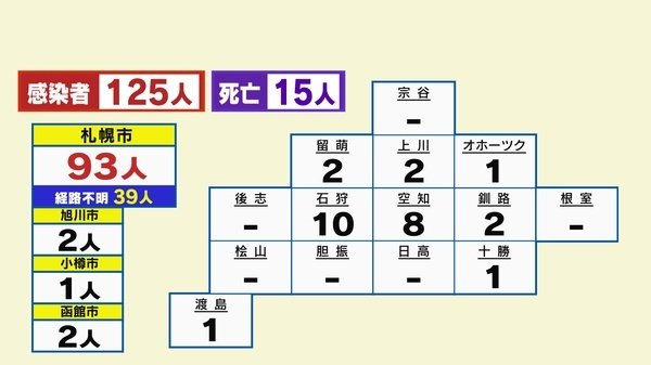 0612(土)感染者.JPG