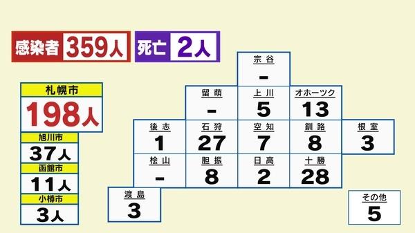 0829新規感染者.jpg